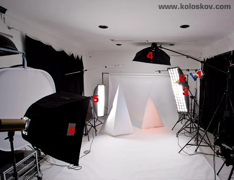 Fashion Shoot Lighting Setup