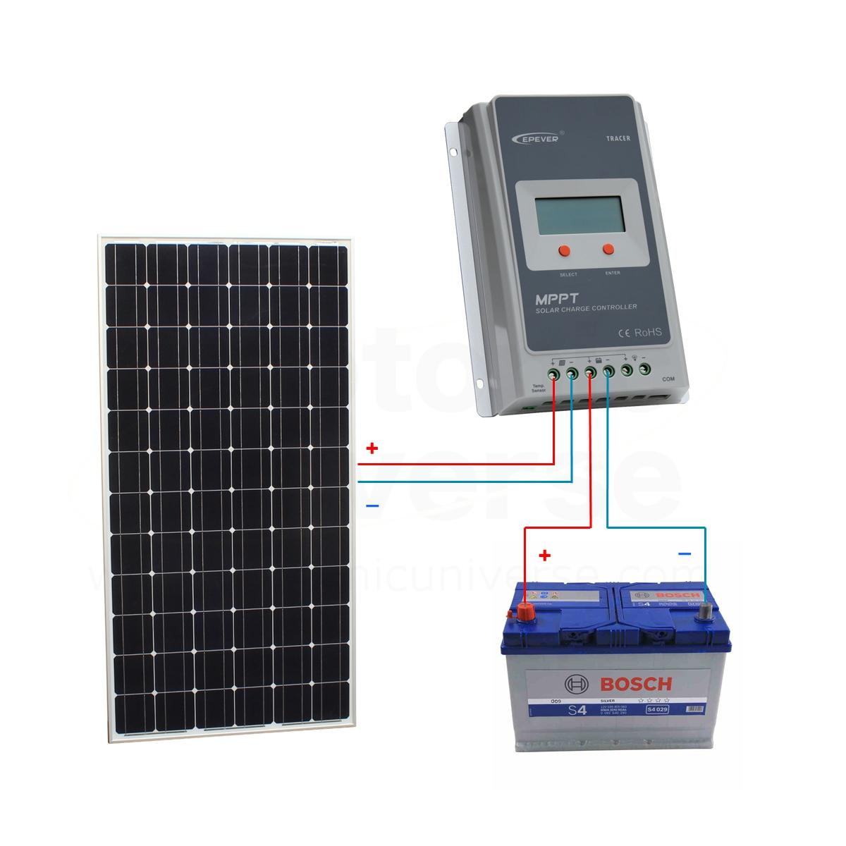 Marine Solar Panel 200w