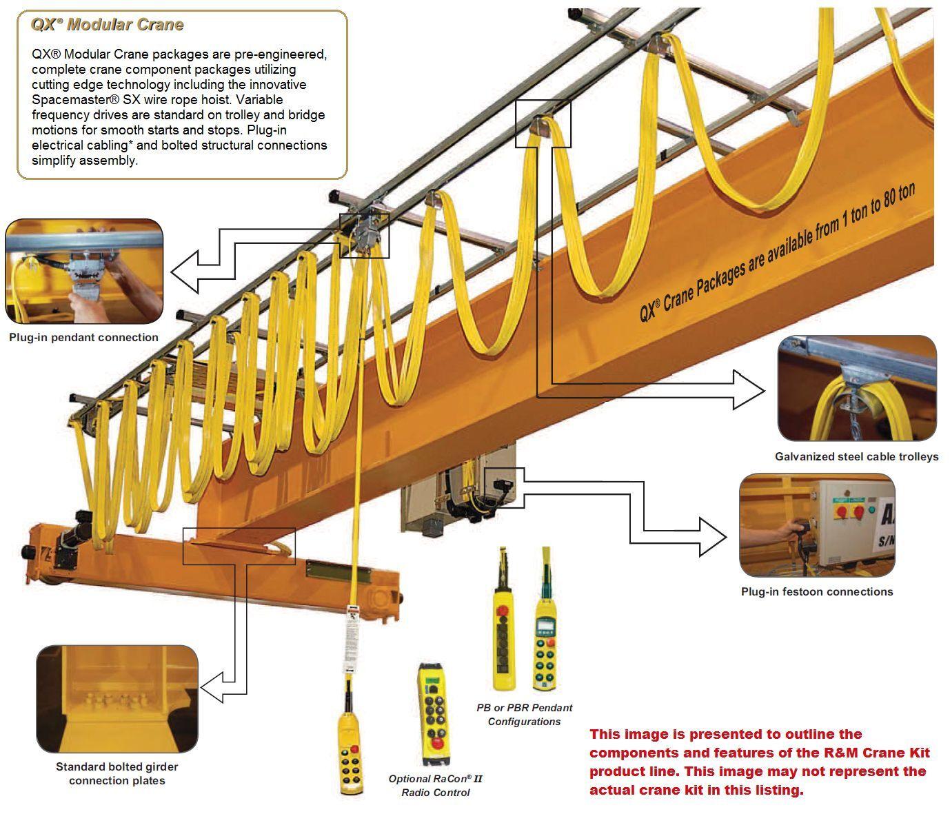 Coffing Chain Hoist Wiring Diagram Rm