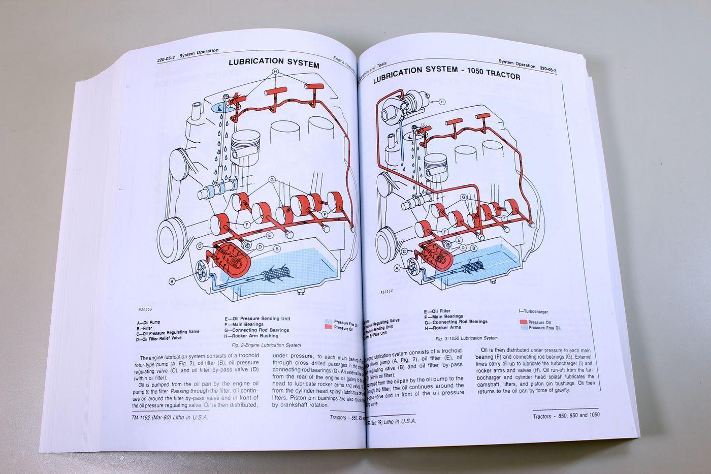 John Parts Catalog Deere 950 Tractor Wiring Harness
