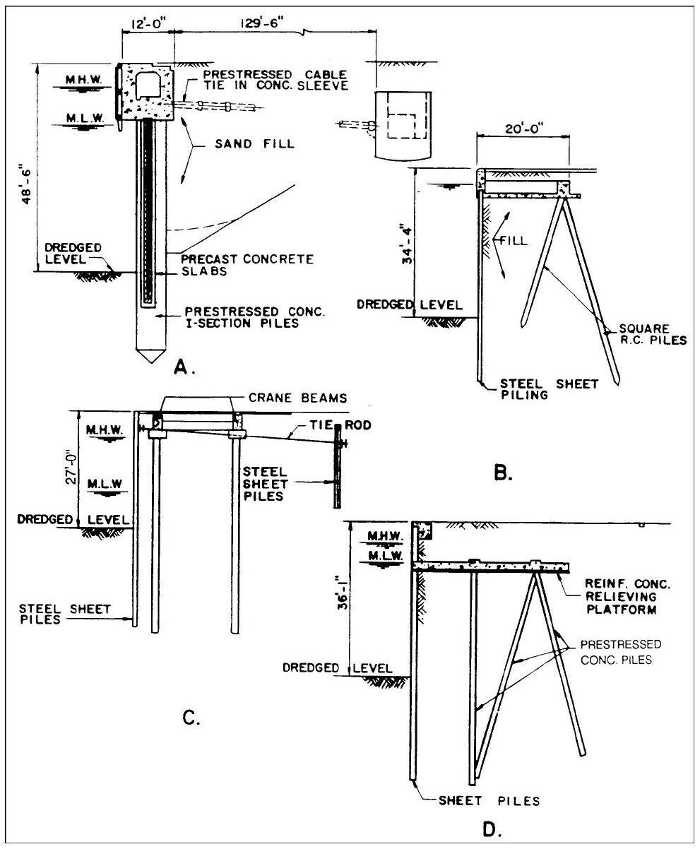 Concrete And Steel Bulkheads
