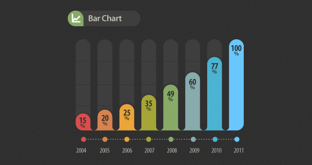 Led Bar Graph Display