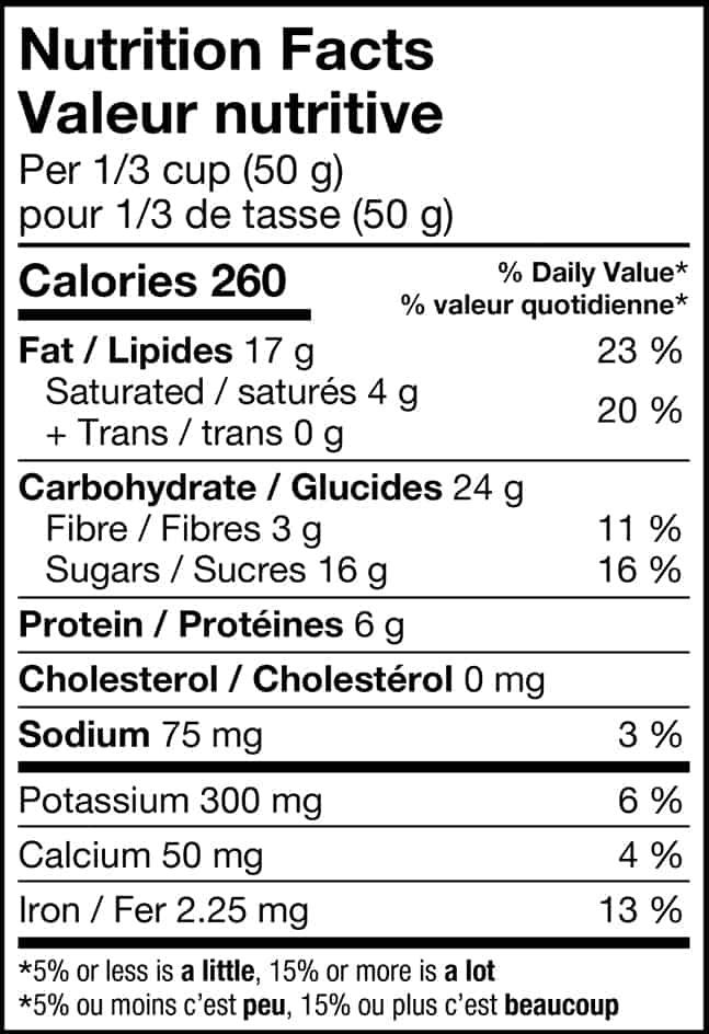 Planters Salted Peanuts Nutrition