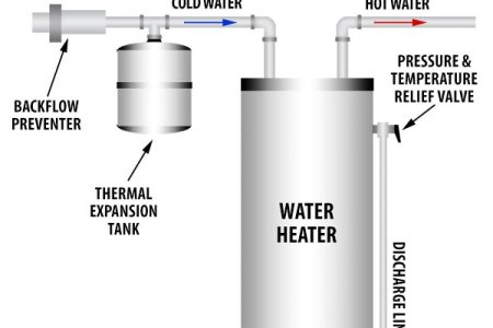 Hot water tank pressure relief valve full hd pictures 4k ultra possible bomb within your home gaudet inspections llc same issue applies here on a pressure relief valve installed improperly on a boiler another safety ccuart Image collections