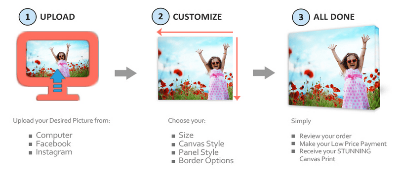 Easy Canvas Prints: 18 x 24 Canvas Print for $34.99 Shipped