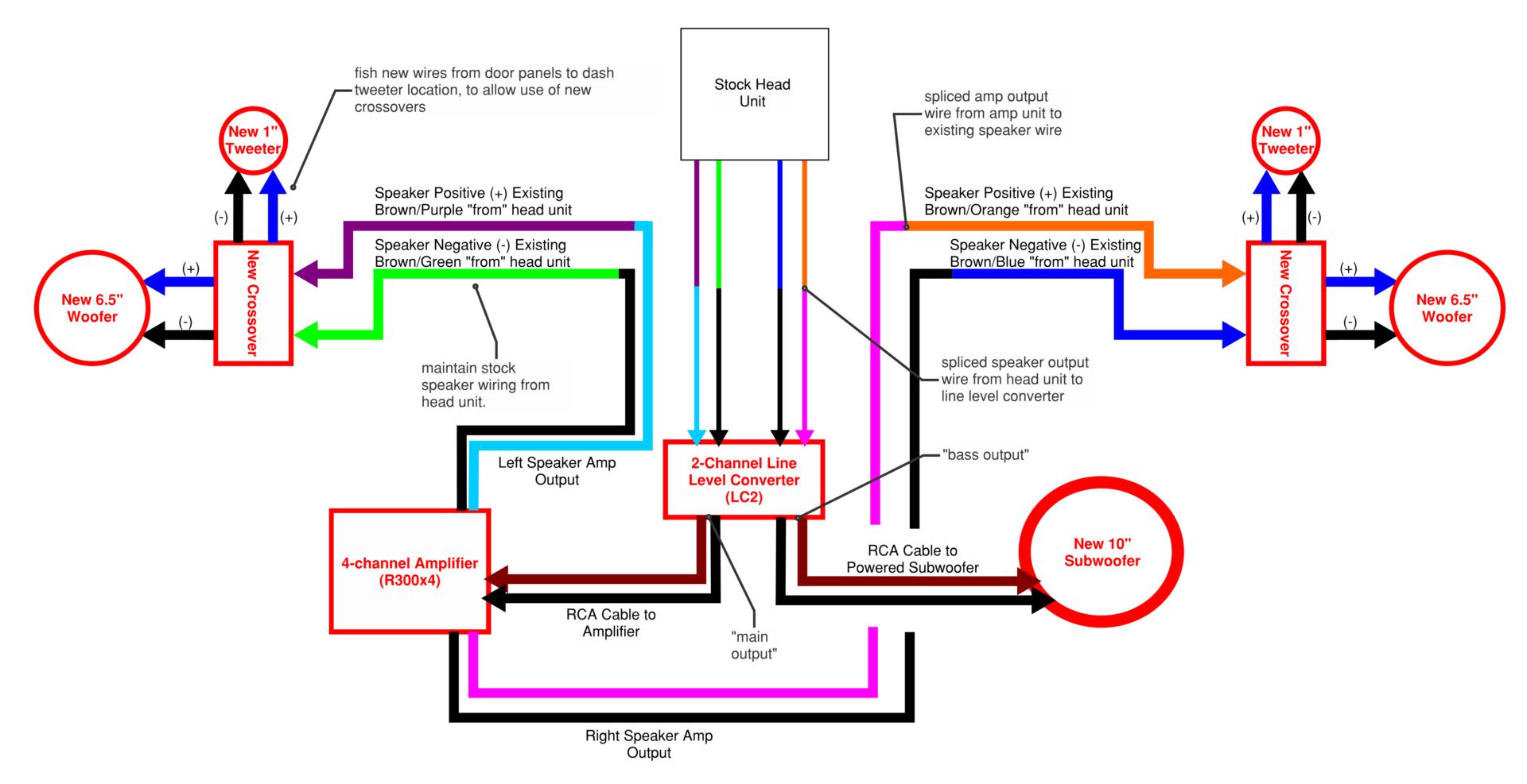 Speaker Subwoofer Amp Wiring Diagram Amplifier Diagrams