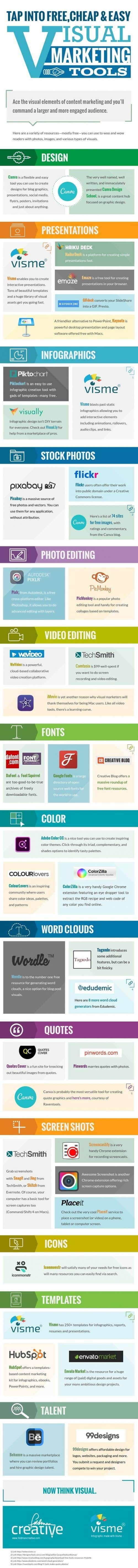 herramientas para el marketing visual infografia