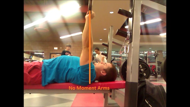 Bench Press Form Wide Grip Vs Narrow Arched Back Vs