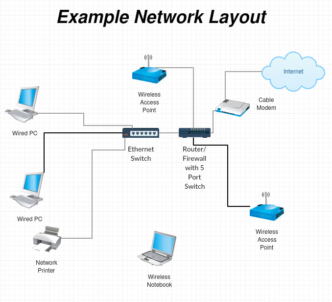 Super Wireless Internet Wiring Diagram Basic Electronics Wiring Diagram Wiring Cloud Rectuggs Outletorg