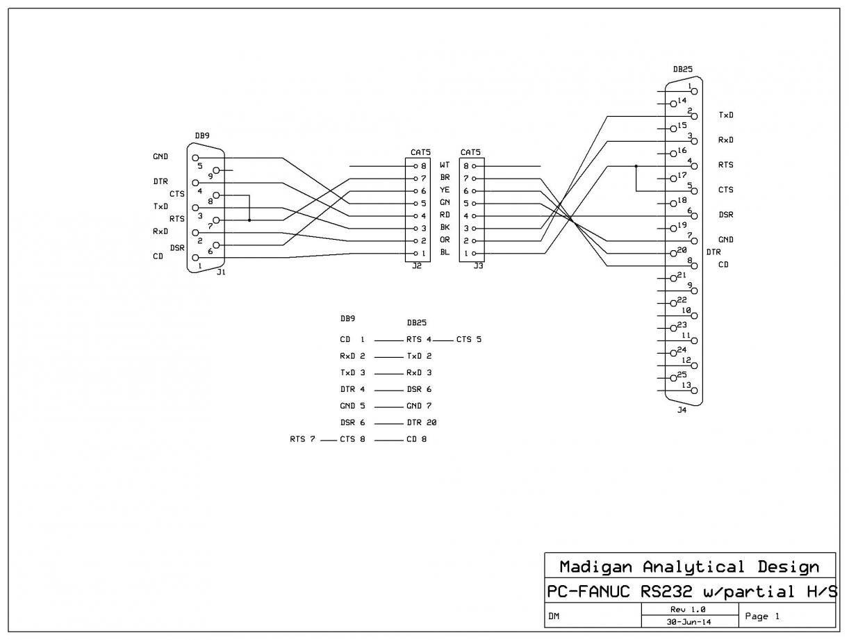 Usb To Db9 Wiring Diagram Rj11 Rs232 Female Serial