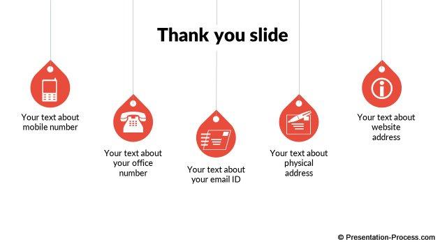Presentation Questions Slide End Page