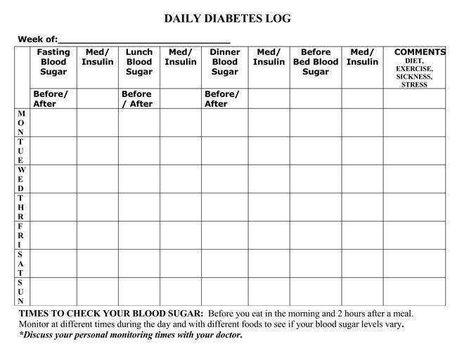 Chart Pdf Blood Sugar Levels