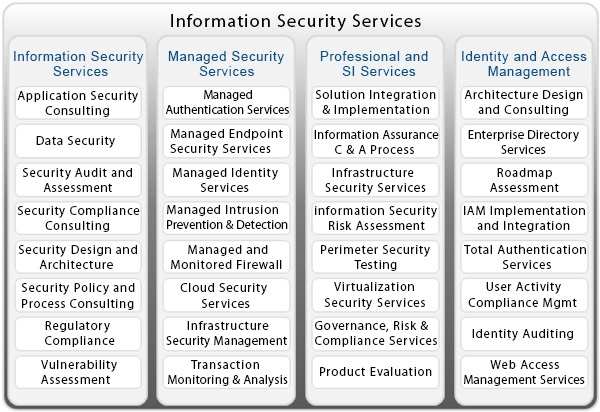 Information Security Corporation