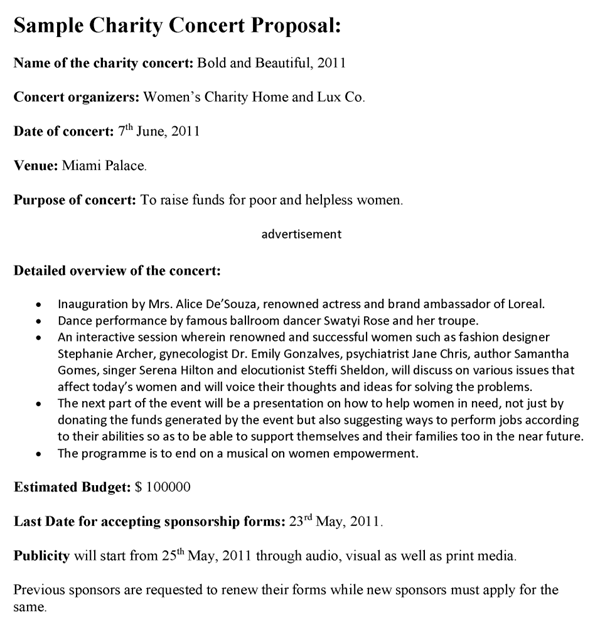 Charitable Letter Template Contribution
