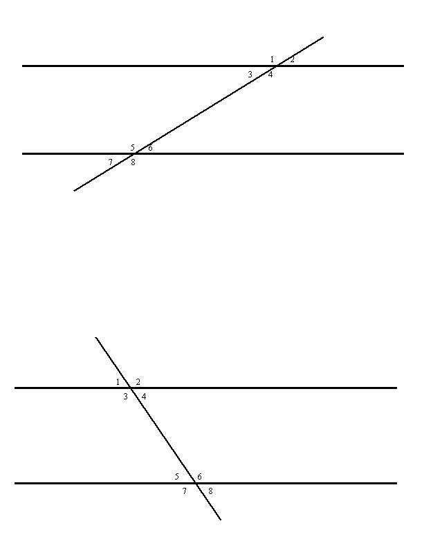 Difference Between Scalene And Acute Angles
