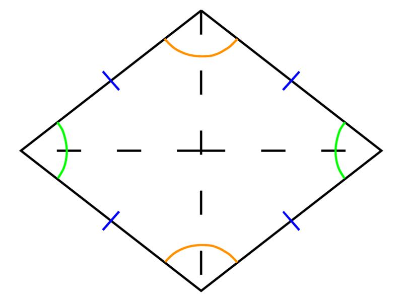 Find Parallel Measure