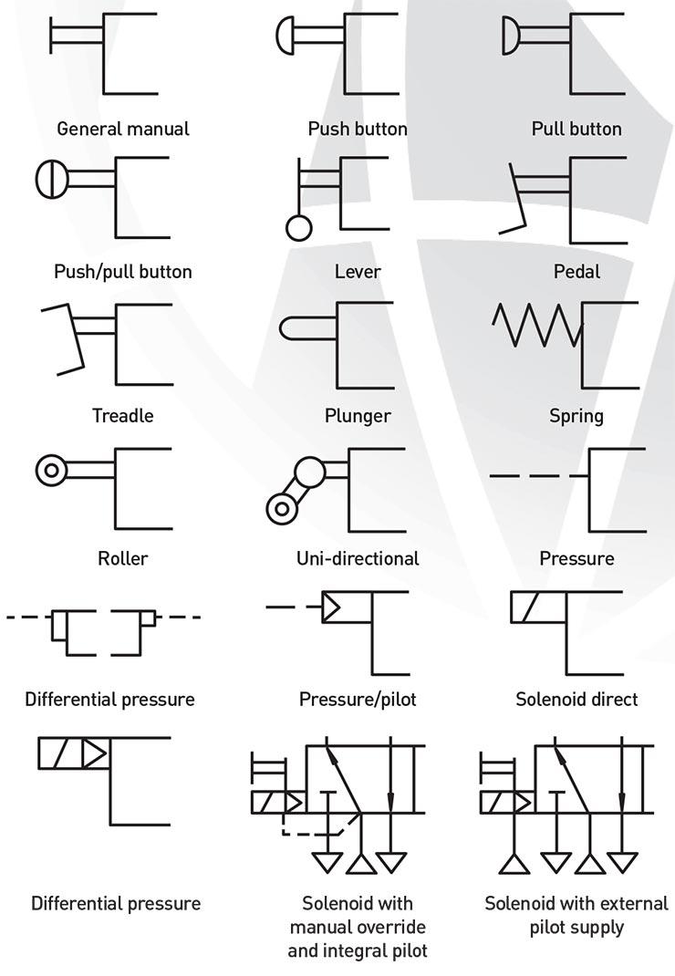 Smc Pneumatic Symbol Chart