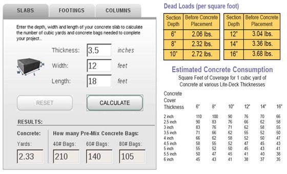 Quikrete Concrete Calculator