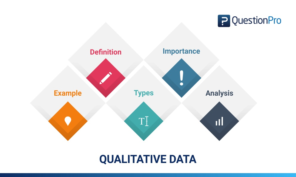 Qualitative Data- Definition, Types, Analysis and Examples