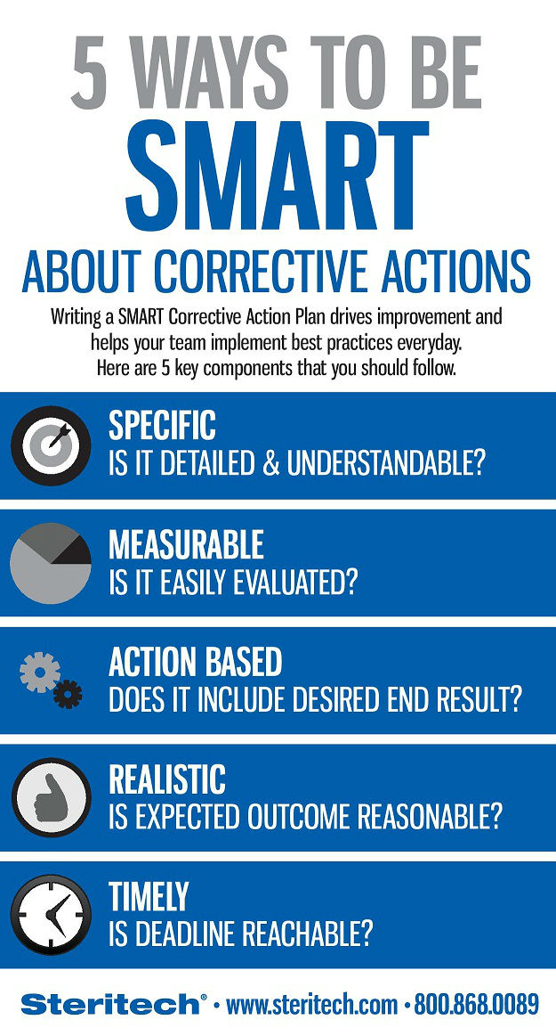 It Corrective Action Template