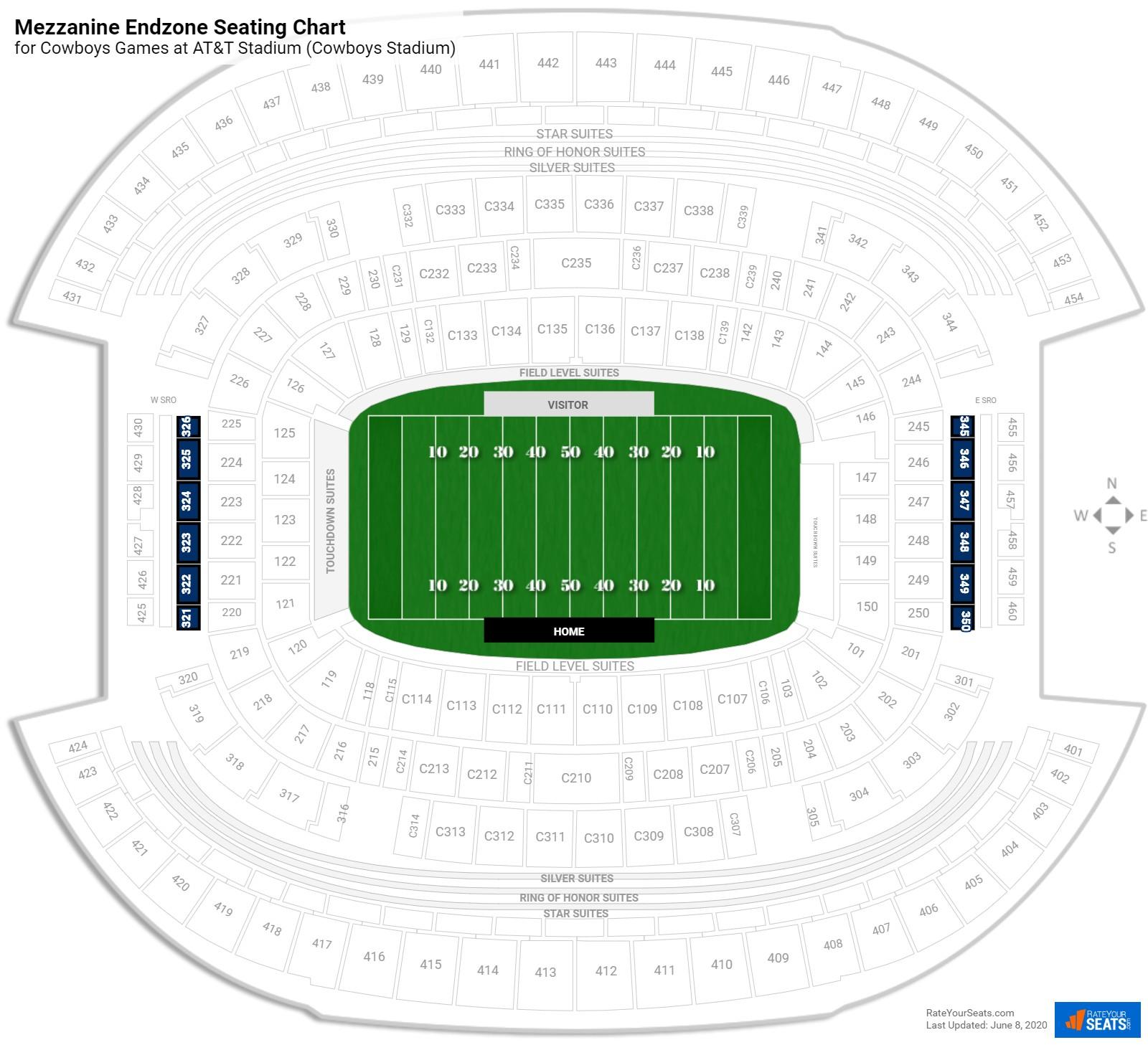 Mezzanine Endzone At Amp T Stadium Football Seating