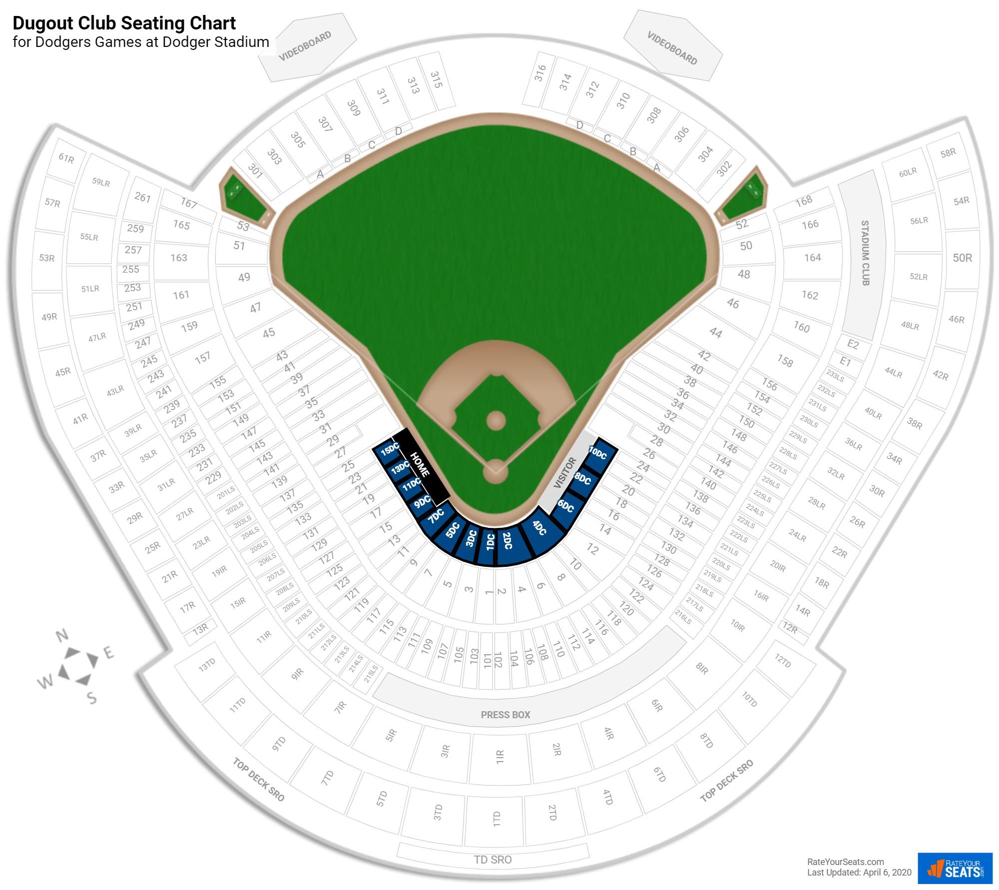 Dodger Stadium Restrooms