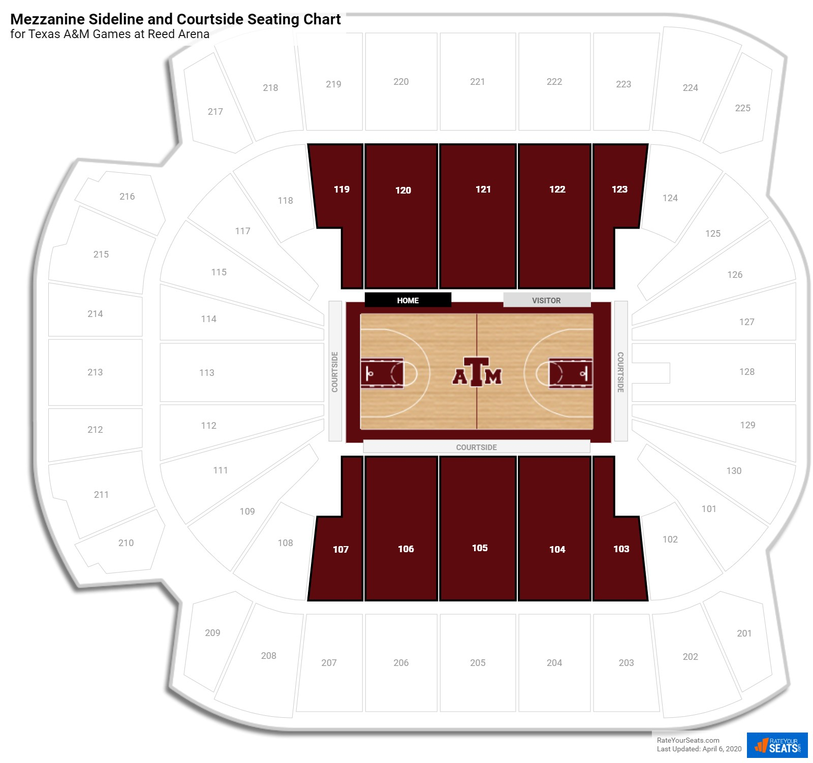 Reed Arena Texas A Amp M Seating Guide Rateyourseats Com