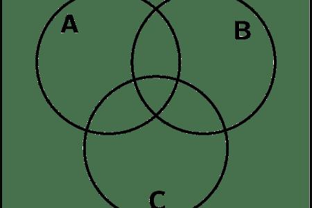Interior interseccion de conjuntos full hd maps locations p gina monografias com monografias com teor a de conjuntos teor a de conjuntos breve conocimiento e historia de la teoria de conjuntos diagramas de venn ccuart Gallery