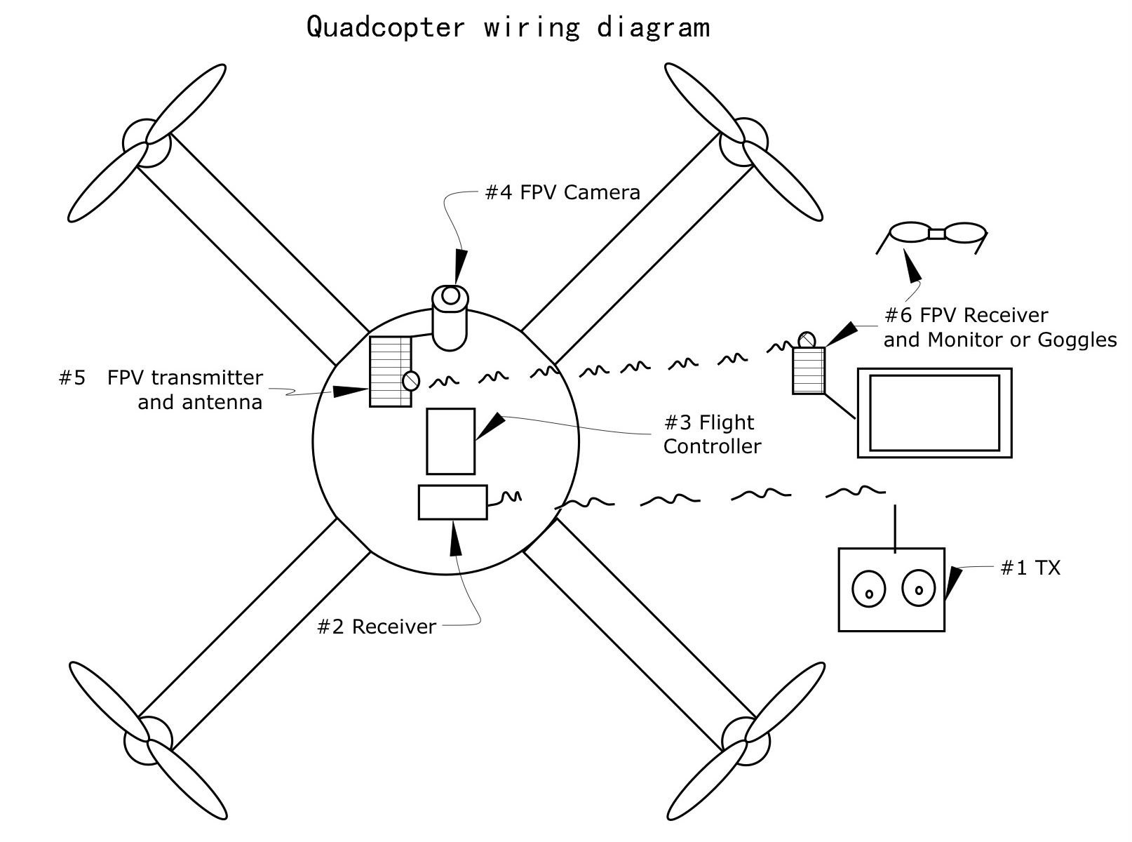Fpv quadcopter wiring diagram
