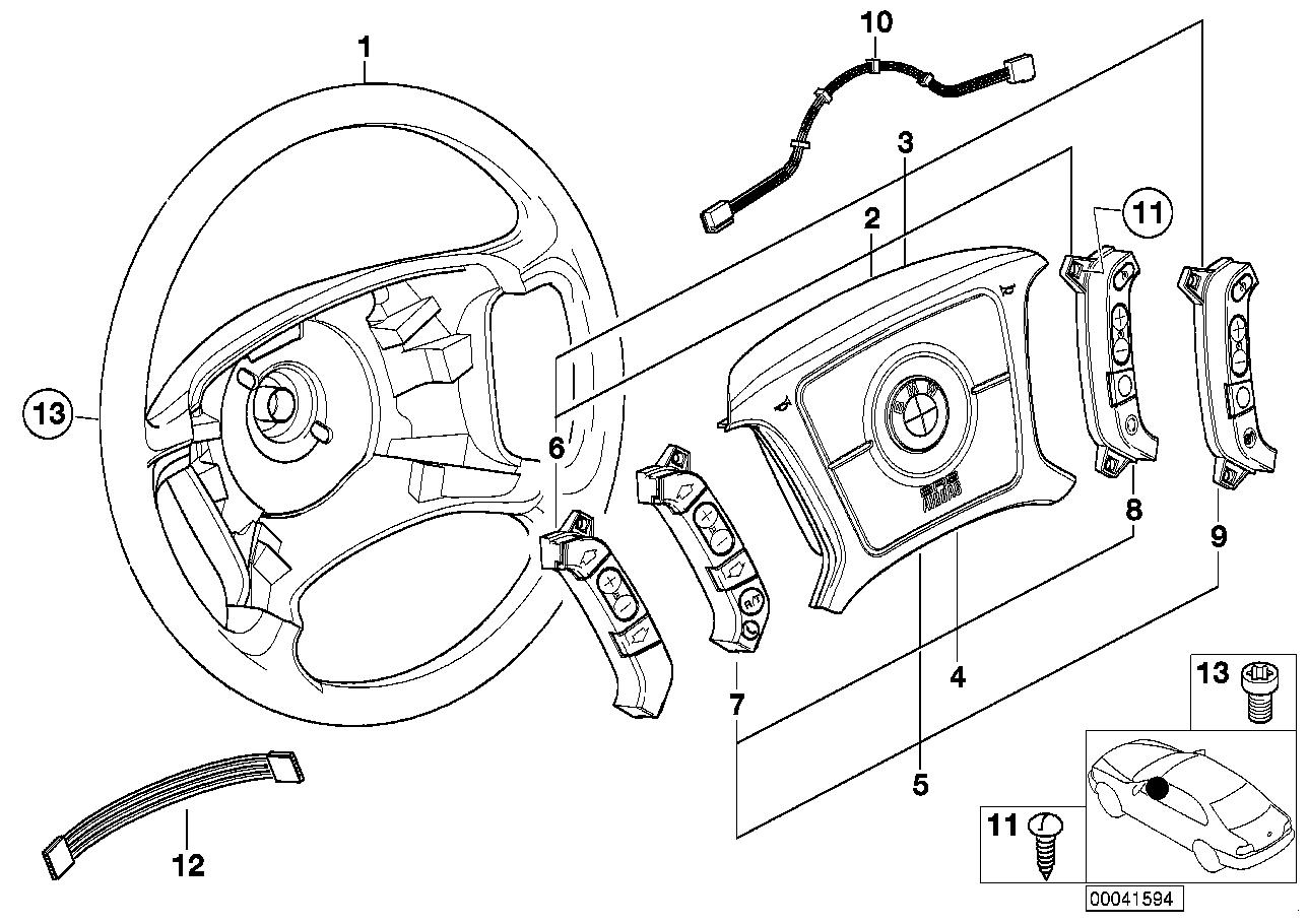 Steering wheel airbag smart multifunct