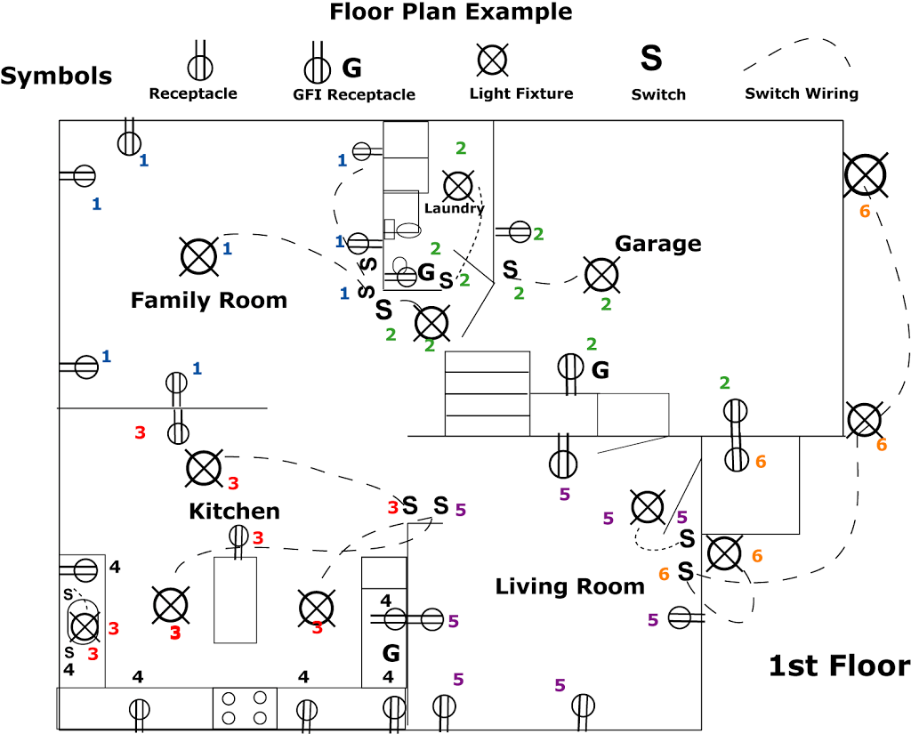 Home Electrical Circuit Map Nyrampage - Wiring Diagrams •
