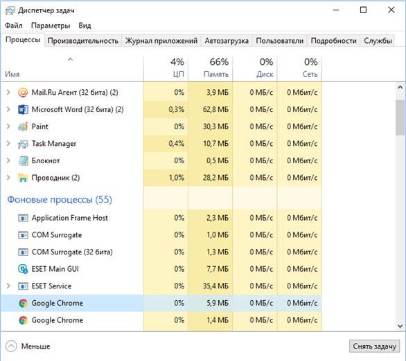Google Chrome-дегі тапсырмалар менеджері