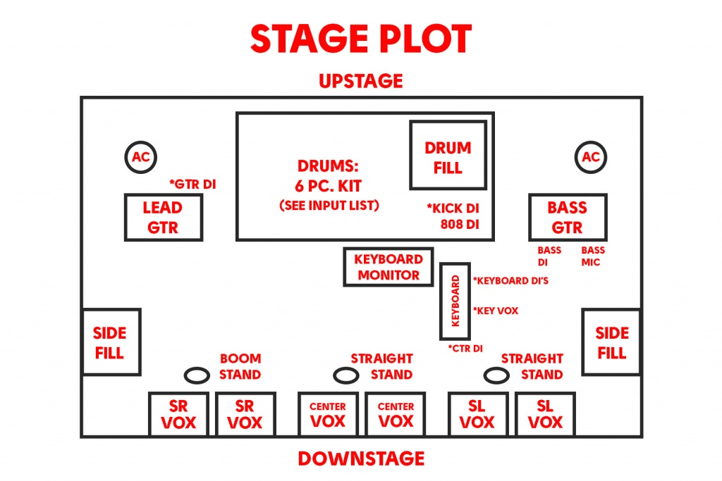 Diagram Professional Sound System