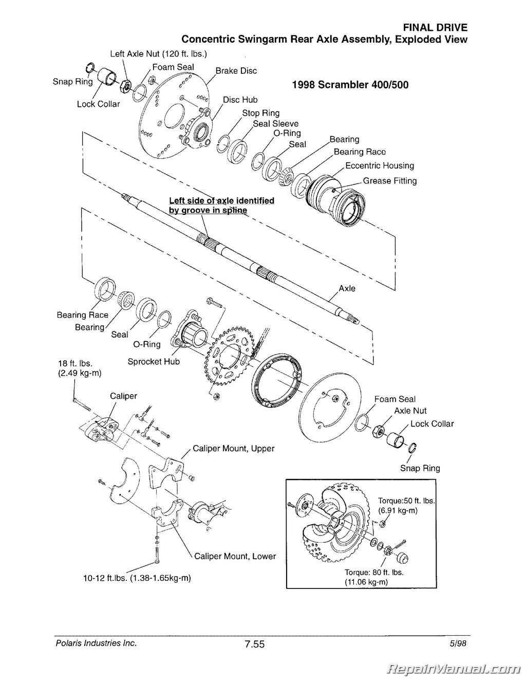 Polaris magnum 500 wiring diagram wiring diagram