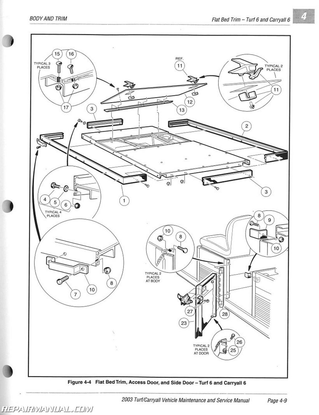 Club Car Turf 2 Carryall Wiring Diagram Electrical Diagrams 1991 Electric Schematic Rev Limiter