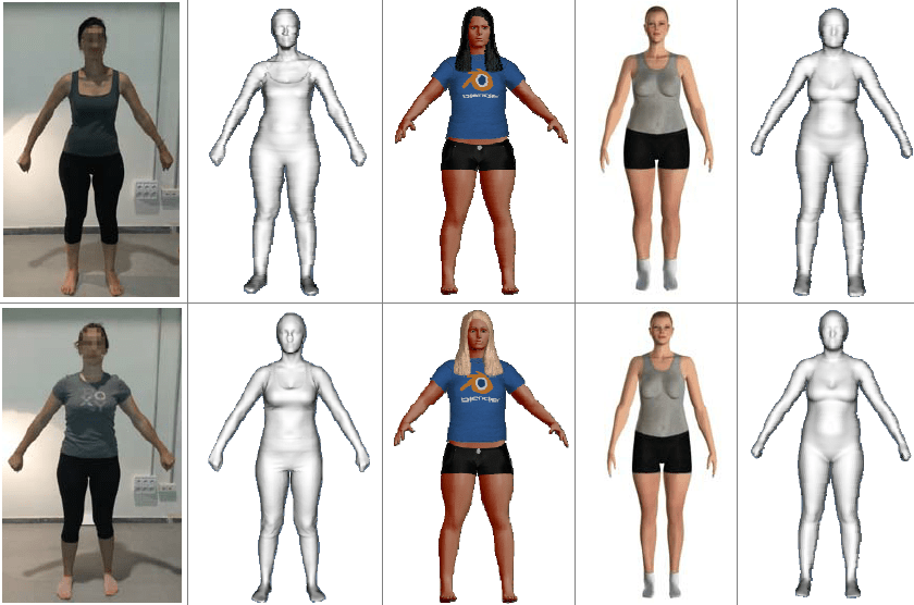 1 Anthropometric Female Measurements Human