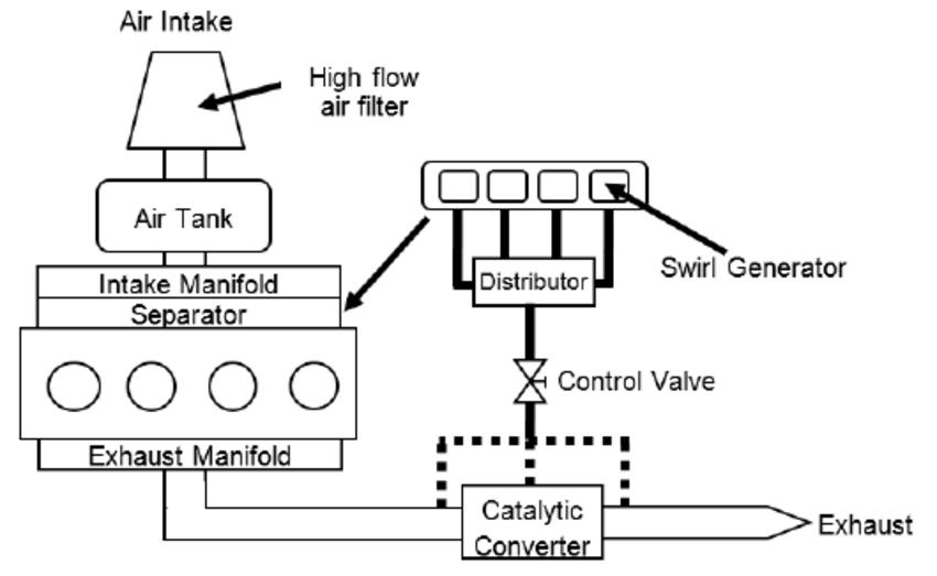 1990 International Wiring Diagram Navistar Parts. S1700 International Truck Wiring Diagram 1990 On Navistar Parts Diagrams. International Truck. International Trucks Wiring Diagram For 1990 At Scoala.co