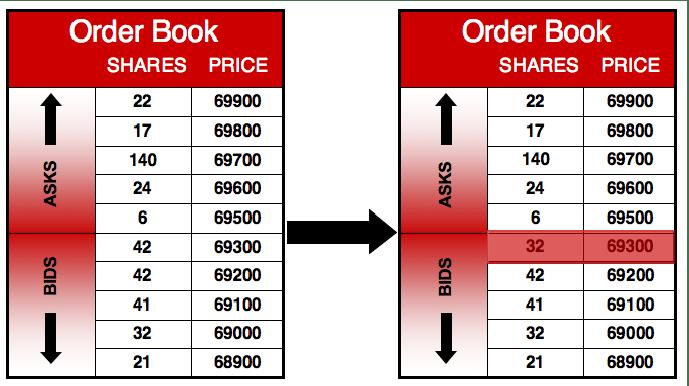 order of books - 689×386