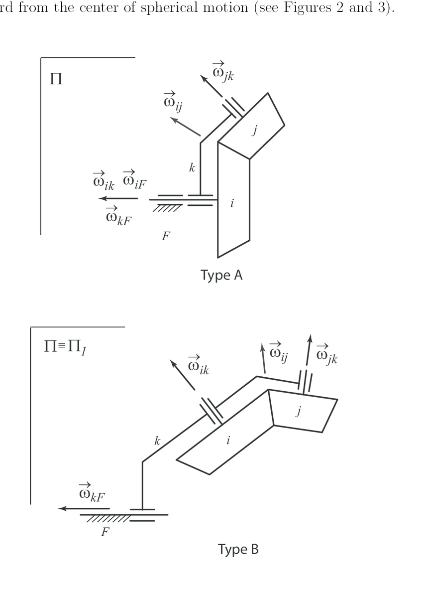 Figure 4 type a top and type b bottom fundamental circuits