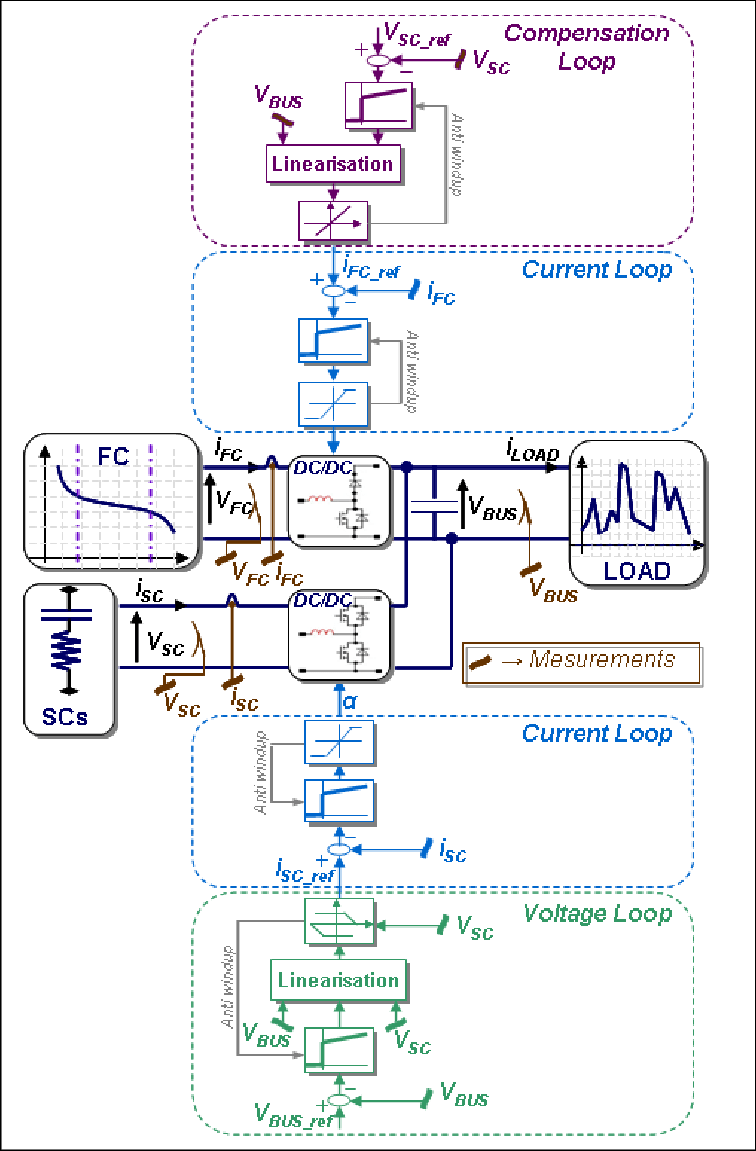 Ar204 Relay Wire Diagram Trusted Schematics Echlin Wiring Block Xenyx 1204usb Schematic Diagrams