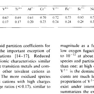 (PDF) Ti-V plots and the petrogenesis of modern ophiolitic ...