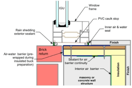interior frame wall insulation » Full HD MAPS Locations - Another ...