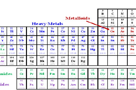 What elements are metals on the periodic table 4k pictures 4k classification of elements as metals and non metals classification of elements as metals and non metals on modern periodic table periodic table groups urtaz Choice Image
