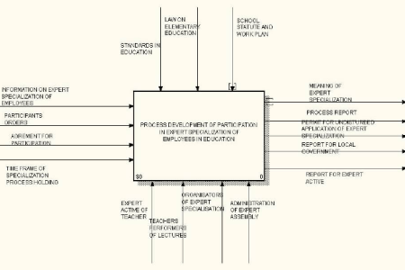 Context diagram visio full hd pictures 4k ultra full wallpapers open services net system context diagram visio system context diagram example diagr yelom myphonecompany co diagr context diagram visio in order diy ccuart Images