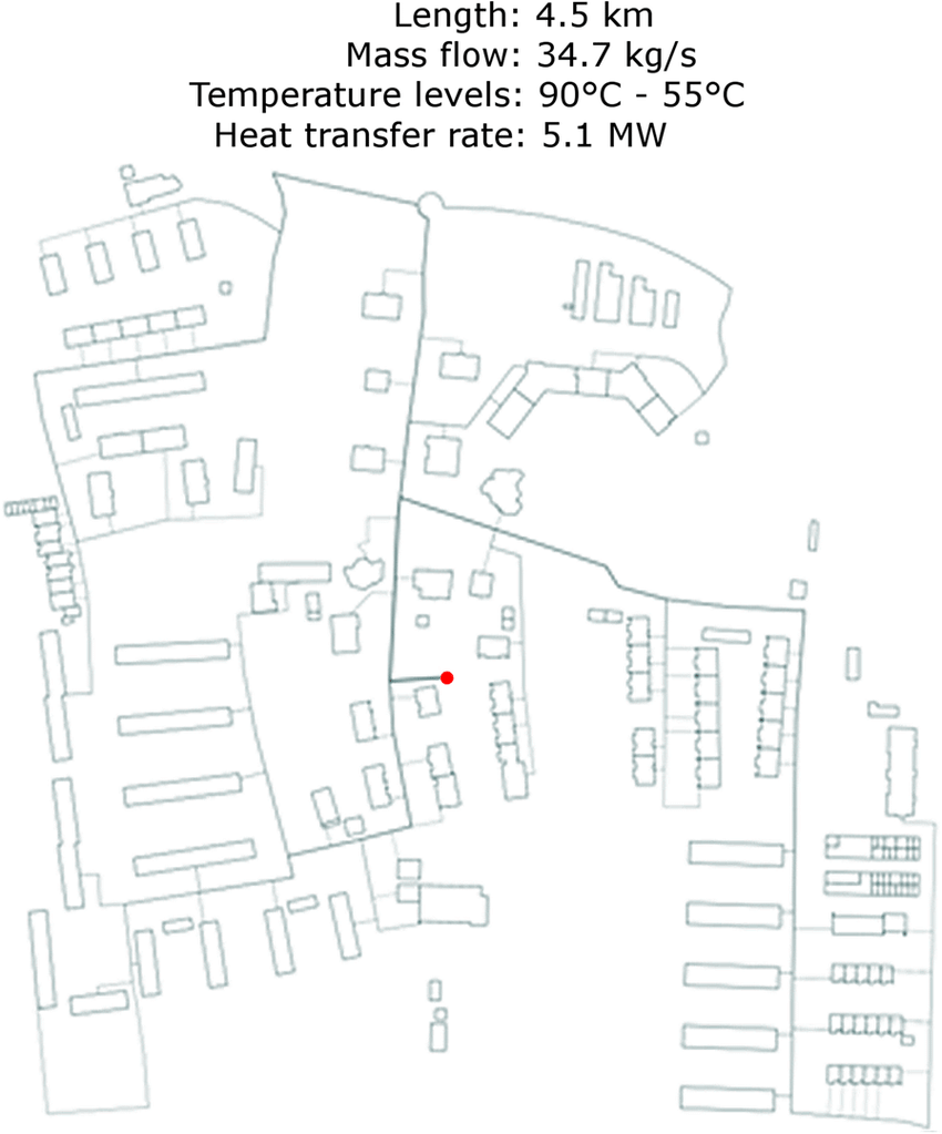 Buildings and district heating system layout in grünbühl generated