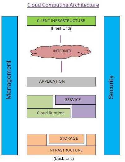 Web Application Security Basics