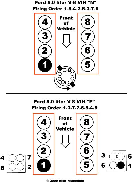 Order Ranger 3 Engine Ford Liter Firing 0