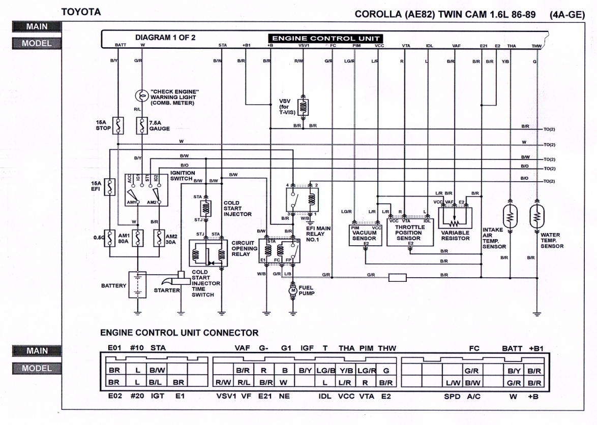 03 Toyota 4runner Efi Wiring Reinvent Your Diagram Rh Homesecurity Press 02 00