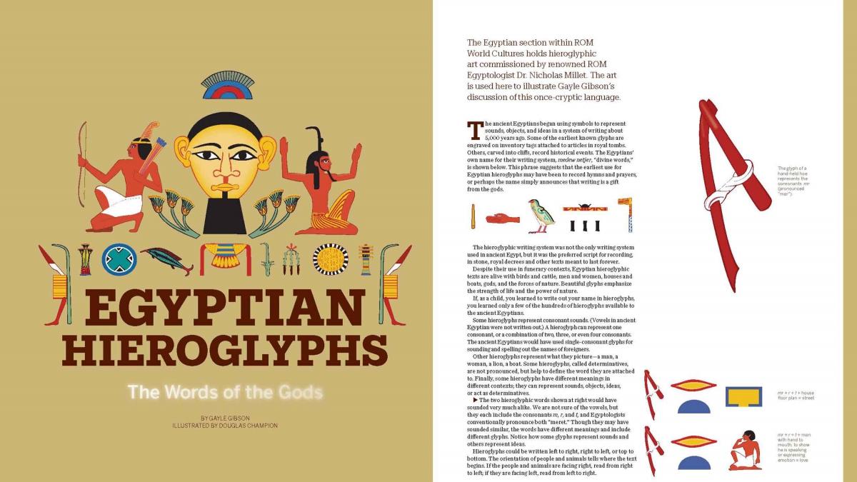Ancient Egyptian Writing Hieroglyphic Alphabet