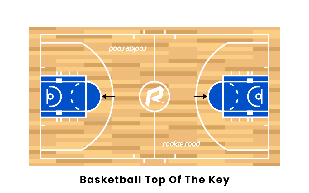 Basketball Line Pointing Half Court Arrows